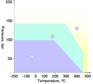 graphite-sls-chart